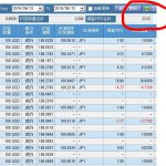FX~6月13日の利益を発表!
